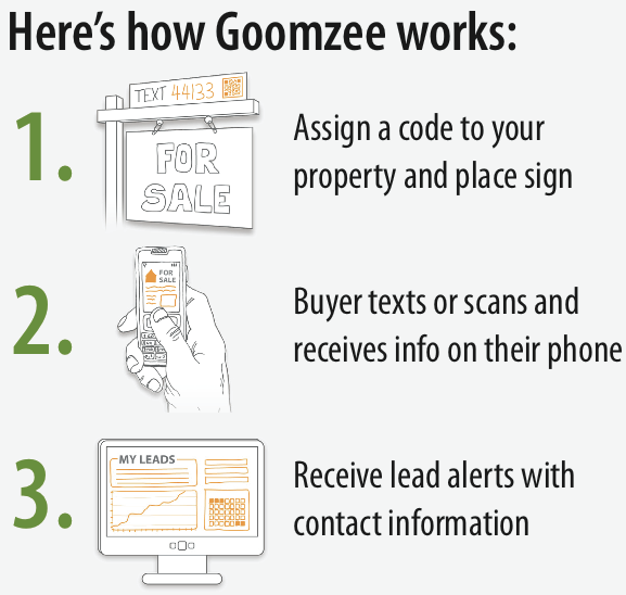 Goomzee Realty Connect Service Overview